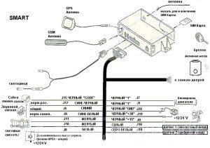 сигнализация Cobra 2112 схема подключения