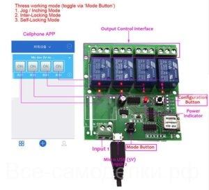 wi-fi выключатель 4 нагрузок купить с Алиэкспресс